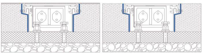 modello scatola di derivazione sistema a filo pavimento woertz